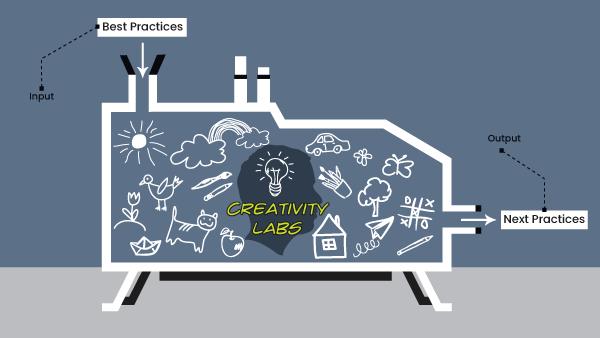 Qimpro Creativity Labs