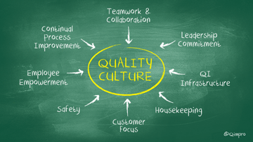 Building a Quality Culture – It needs no passport