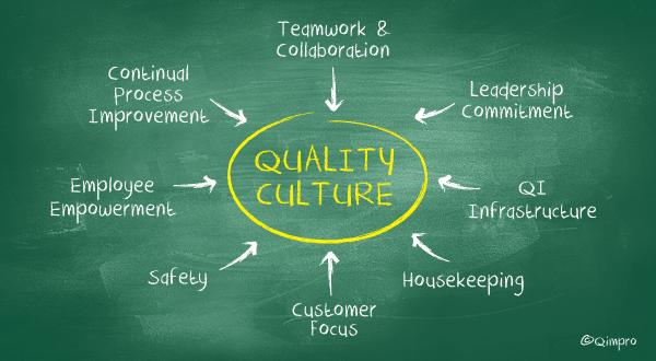 Quality Culture - Qimpro