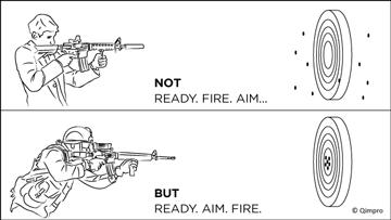 NOT Ready. Fire. Aim…BUT Ready. Aim. Fire.
