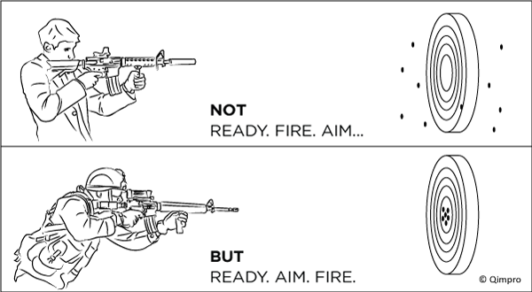 Ready Fire Aim - Qimpro