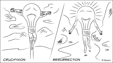 CREATIVITY: Crucifixion & Resurrection
