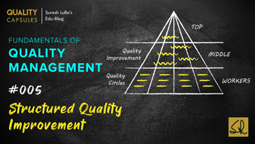 STRUCTURED QUALITY IMPROVEMENT