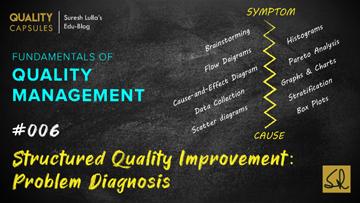 STRUCTURED QUALITY IMPROVEMENT: Problem Diagnosis