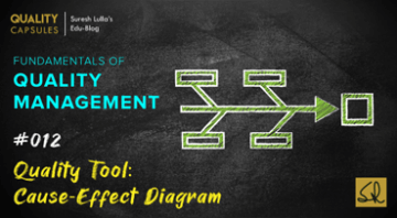 QUALITY TOOL: CAUSE-EFFECT DIAGRAMS