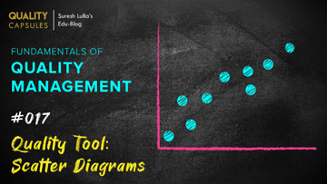 QUALITY TOOL: SCATTER DIAGRAMS