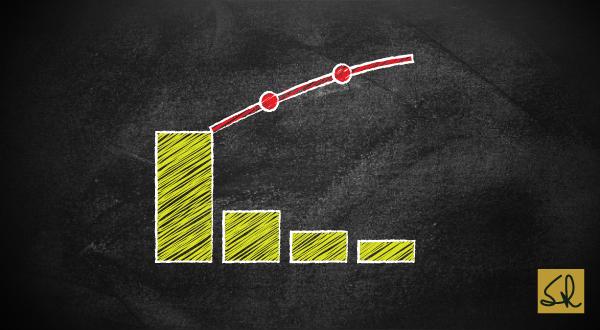 Quality Tool - Pareto Analysis - Suresh Lulla